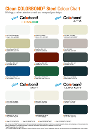 Dove Grey Colour Chart Zincalume Colorbond Global Roofing Solutions