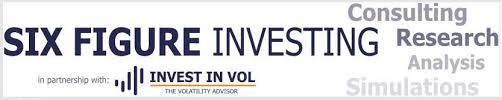 Free Option Charts Six Figure Investing