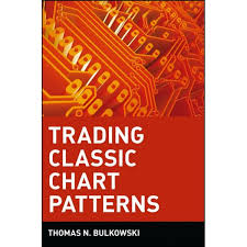 Encyclopedia Of Chart Patterns Wiley Trading Trading Classic Chart Patterns Wiley Trading By Thomas N