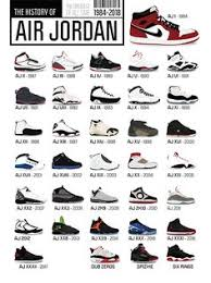 Jordan Chart 64 Unusual Air Jordans Chart