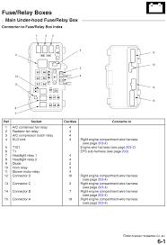 S2000 Fuse Diagram Honda S2000 Underside Diagrams