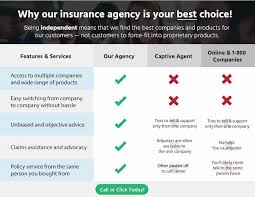 See reviews, photos, directions, phone numbers and more for the best auto insurance in big spring, tx. Insurance Agency In Magnolia Tx 281 259 5533 Stokes Insurance