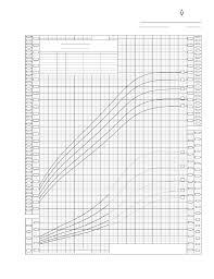 Canada Growth Chart Girl Who Growth Chart For Canada 2 To 19 Years Girls Edit