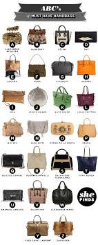 List Of Designer Handbags Designer Handbags Theres Only A Few I Consider Must Have