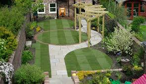 Small Picture Garden Design Landscaping Ideas For UK Households DIY Garden