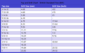 drill bit sizes for tapping holes. tap and drill chart - british standard fine bsf bit sizes for tapping holes