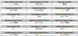 1997 honda accord wiring harness diagram wiring diagram sample 1997 honda accord stereo wiring wiring diagram long 1997 honda accord alternator wire diagram 1997 honda accord wiring harness diagram