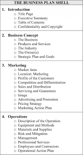 sample table of organization template business organizational chart domosens tk plan structure small