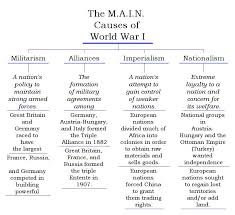 world war lessons teach causes of wwi essays