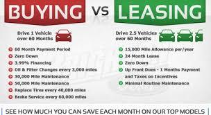 Buying A Car Or Leasing A Car Finance Lease Lease Vs Finance Sukianti Gilandri