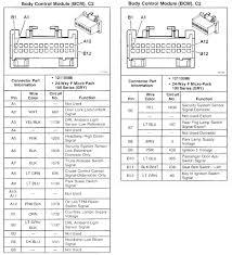 aztek fuse box wiring library Pontiac Montana Radio Wiring Diagram at 2002 Pontiac Sunfire Cluster Radio Wiring Diagram