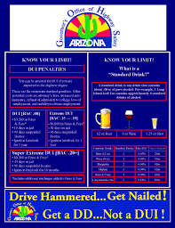 Dui Penalty Chart Dui Penalties In Arizona Driving Under The Influence
