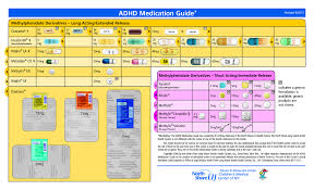 Adhd Medication Chart Adhd None 2019