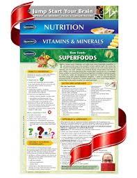 Health And Nutrition 4 Chart Quick Reference Guide Bundle
