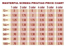 Screen Printing Design Masterful Apparel