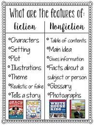 Fiction Vs Nonfiction Anchor Chart Fiction Vs Nonfiction Nonfiction Text Features Fiction