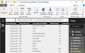 Personal Finance Model Analyzing Personal Finances Using Power Bi