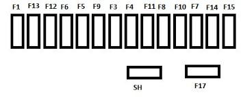 citroen c3 mk3 (from 2009) fuse box diagram auto genius Citroen C5 Fuse Box Diagram citroen c3 mk3 (from 2009) fuse box diagram citroen c5 2003 fuse box diagram