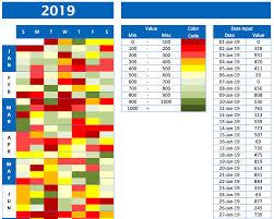 Calendar Chart