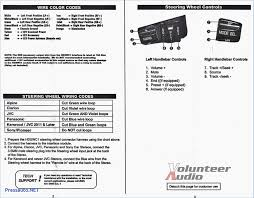 camaro scosche wiring harness diagrams basic guide wiring diagram \u2022 scosche ford wiring harness scosche wiring harness diagram hd dump me rh hd dump me ford stereo wiring harness diagram cd player wiring harness diagram