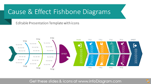 What Is A Cause And Effect Diagram Modern Fishbone Cause Effect Diagrams For Powerpoint Root Cause Analysis Infographics