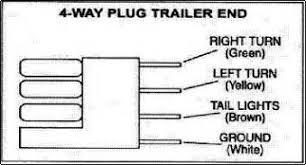 wire a trailer readingrat net 4 Way Trailer Light Diagram similiar 4 way trailer light diagram keywords, wiring diagram 4 way trailer light wiring diagram