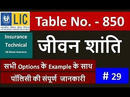 Lic Jeevan Shanti Chart Lic Jeevan Shanti Table No 850 With Example Of All Options