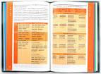 Пособия по изучению турецкого языка учебники самоучители