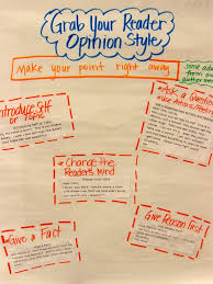 anchor charts for essays chickadee jubilee opinion persuasive opinion writing grab your reader go down to monday 2013 on the blog gives the picture books to teach each way to grab your readers love