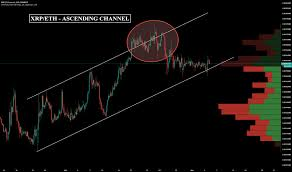 Xrpeth Charts And Quotes Tradingview