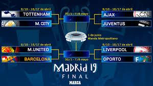 champions league quarter finals and semi finals drawn