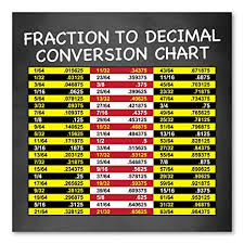 Conversion Chart Fractions To Decimals Fraction To Decimal Conversion Chart Indoor Magnet