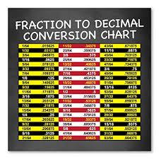 Fraction To Decimal Conversion Chart Indoor Magnet