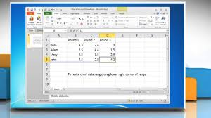 How To Make A Line Graph In Powerpoint 2010