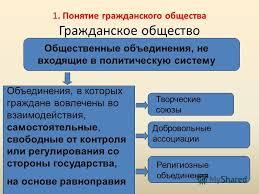 Гражданское общество реферат Древний сайт отборных галерей Реферат гражданское общество в россии xreferatcom