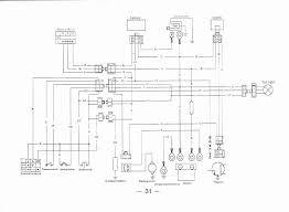 2005 polaris sportsman 500 wiring diagram zookastar com 2005 polaris sportsman 500 wiring diagram rate 1989 polaris 250 atv wiring diagrams example electrical wiring