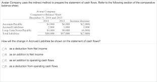 Cash Flow Projection Template Excel Tellers Me