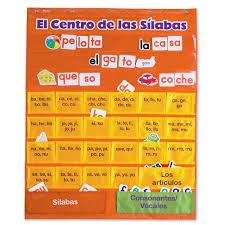 Learning Resources El Centro De Las Silabas Spanish Syllables Pocket Chart