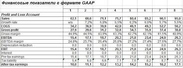 Финансовый анализ в excel Скачать разные шаблоны примеры авто  Опубликовано в Финансовый анализ Электронные