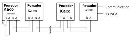 kaco inverter powador tl alma solar acirc reg nr of online solar you can choose a rs485 connection you have the possibility to connect multiple kaco inverter in this case you will add a prolog the solar log solution