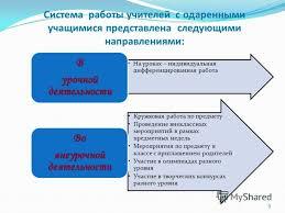 Смертная казнь Гагарина за злоупотребление властью и коррупцию  Курсовая работа Разработка проекта жилого здания