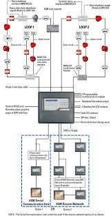 circuit diagram of addressable fire alarm system fire Alarm Panel Wiring Diagram circuit diagram of addressable fire alarm system 6300 fire alarm control panel medical gas alarm panel wiring diagram