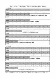 2 級 建築 施工 管理 技士 解答 速報 2019