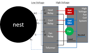 nest thermostat wiring diagram nest thermostat connection diagram adjustable thermostat for electric cooling fans at Fan Thermostat Wiring Diagram