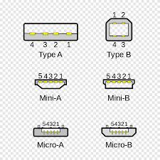 Pil şarj cihazı Mikro-USB USB-C Mini-USB, USB, açı, elektronik png