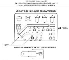 mitsubishi pajero 3 0 2003 auto images and specification 92 pajero fuse diagram at Mitsubishi Pajero Fuse Box Layout