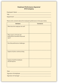 human resource management flatworld checklist scale a checklist method for performance evaluations