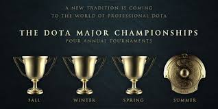 dota major championships liquipedia dota 2 wiki
