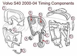 volvo xc engine timing components at swedish auto parts timing components 2 valve