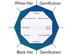 white hat vs black hat gamification in the octalysis framework